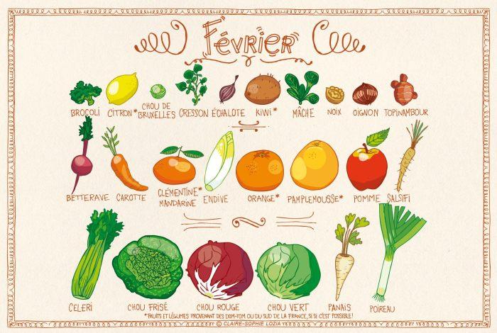 les-fruits-et-legumes-de-saison-du-mois-de-fevrier